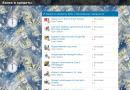 Банки и кредиты блог о банковских продуктах